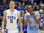 UNC Throttles Duke